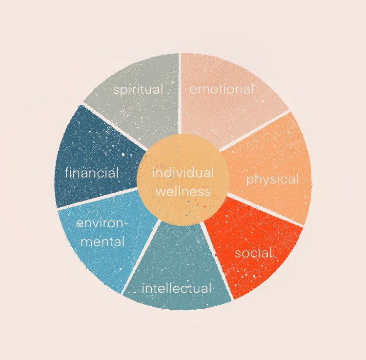 Hollistic Wellness Circle - Gively Studio founded by Alexandra Pourvali